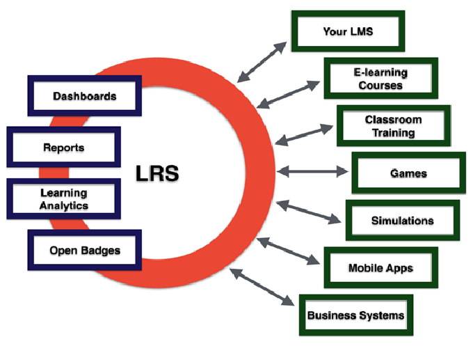 lrs diagram